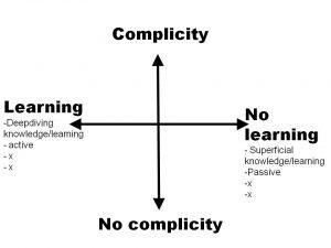 Complicity - No complicity