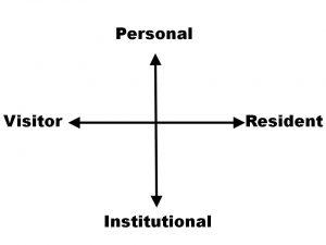 visior-resident